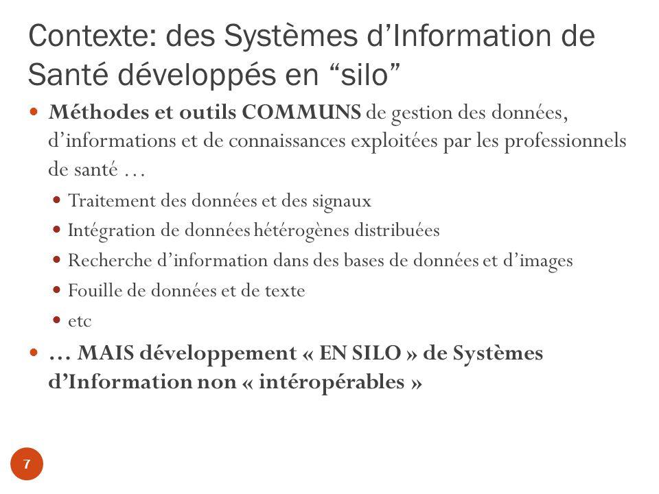Contexte: des Systèmes d'Information de Santé développés en silo