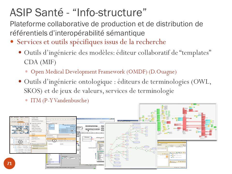 ASIP Santé - Info-structure Plateforme collaborative de production et de distribution de référentiels d'interopérabilité sémantique