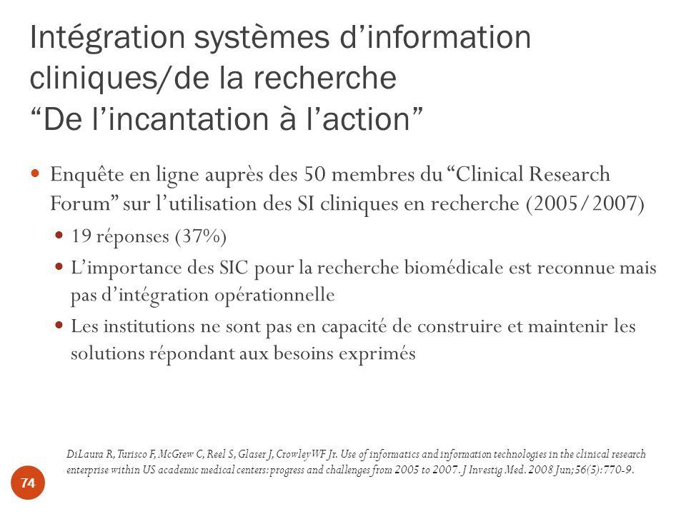 Intégration systèmes d'information cliniques/de la recherche De l'incantation à l'action