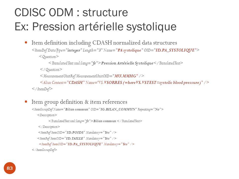 CDISC ODM : structure Ex: Pression artérielle systolique