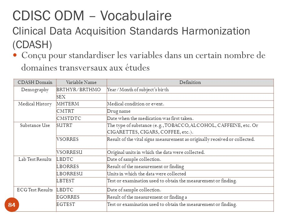 CDISC ODM – Vocabulaire Clinical Data Acquisition Standards Harmonization (CDASH)