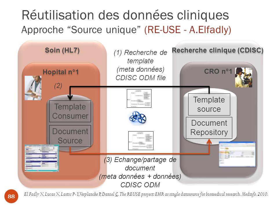 Recherche clinique (CDISC)
