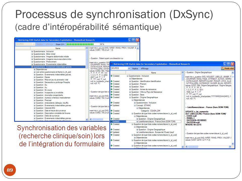 Processus de synchronisation (DxSync) (cadre d'intéropérabilité sémantique)