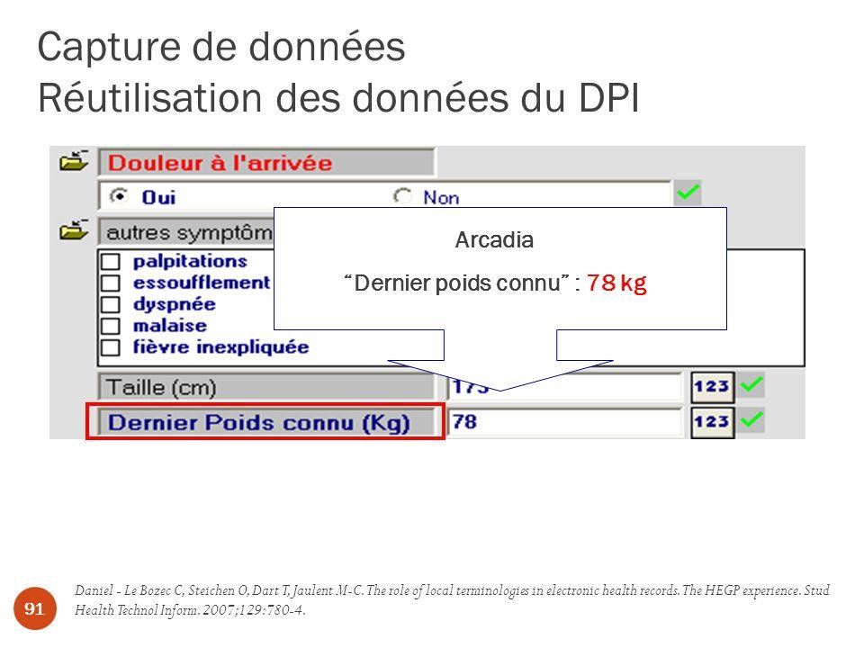 Capture de données Réutilisation des données du DPI