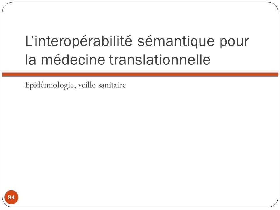 L'interopérabilité sémantique pour la médecine translationnelle