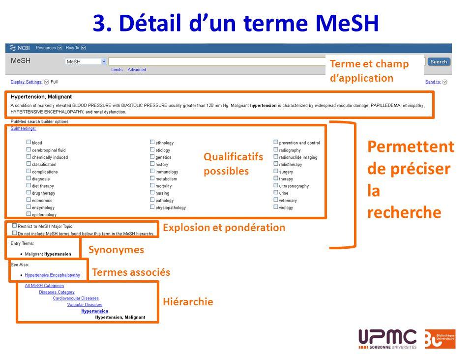 3. Détail d'un terme MeSH Permettent de préciser la recherche