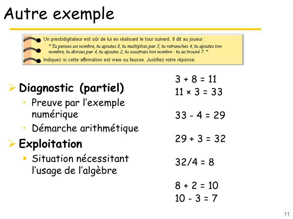 Autre exemple Diagnostic (partiel) Exploitation 3 + 8 = 11