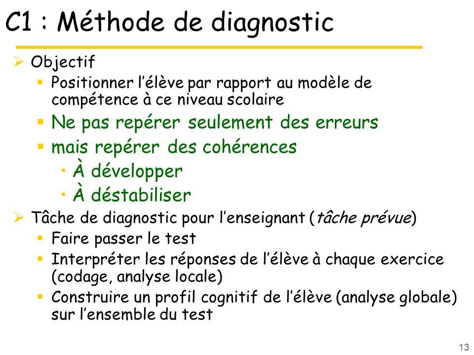 C1 : Méthode de diagnostic