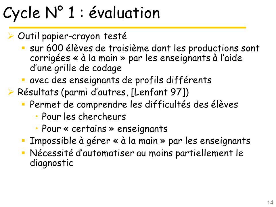 Cycle N° 1 : évaluation Outil papier-crayon testé
