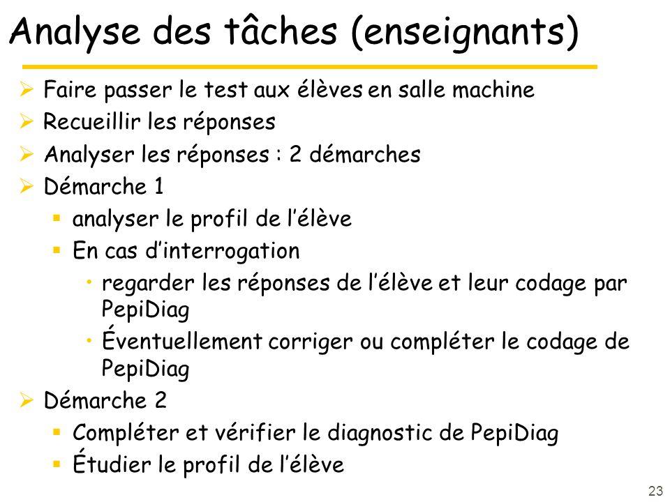 Analyse des tâches (enseignants)