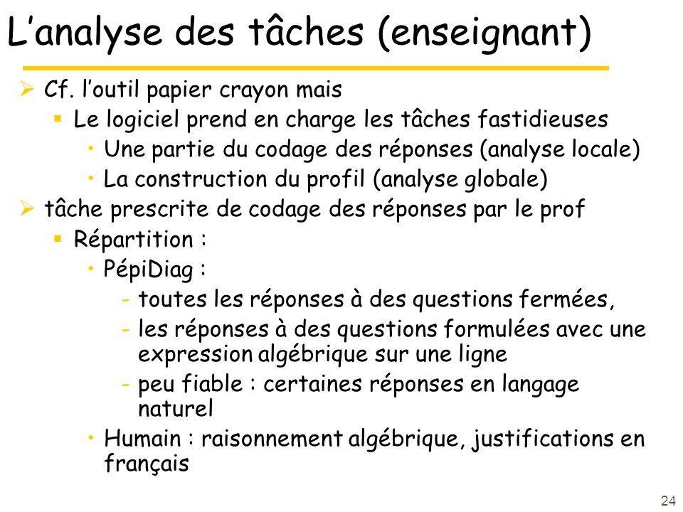 L'analyse des tâches (enseignant)
