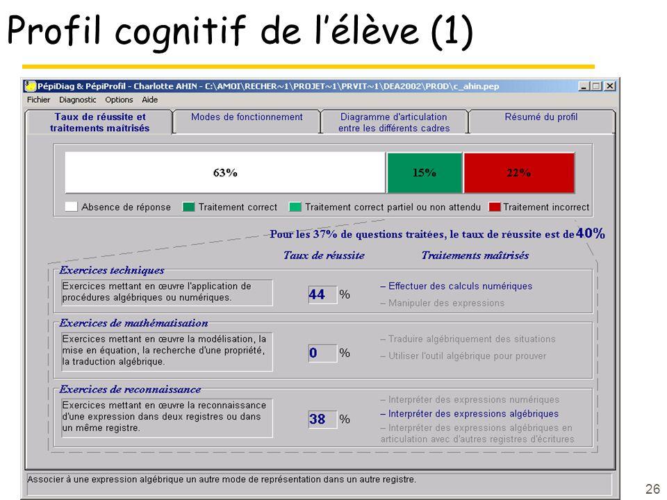 Profil cognitif de l'élève (1)