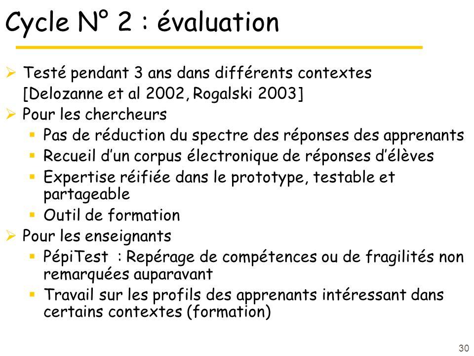 Cycle N° 2 : évaluation Testé pendant 3 ans dans différents contextes
