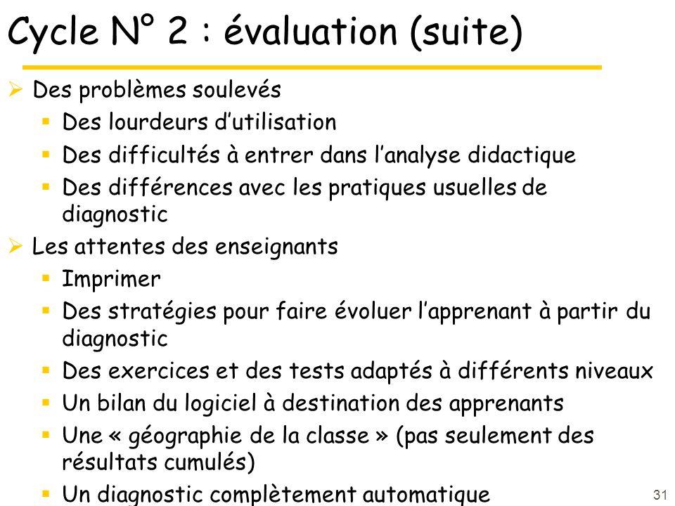 Cycle N° 2 : évaluation (suite)