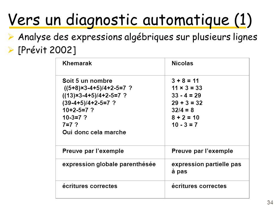 Vers un diagnostic automatique (1)