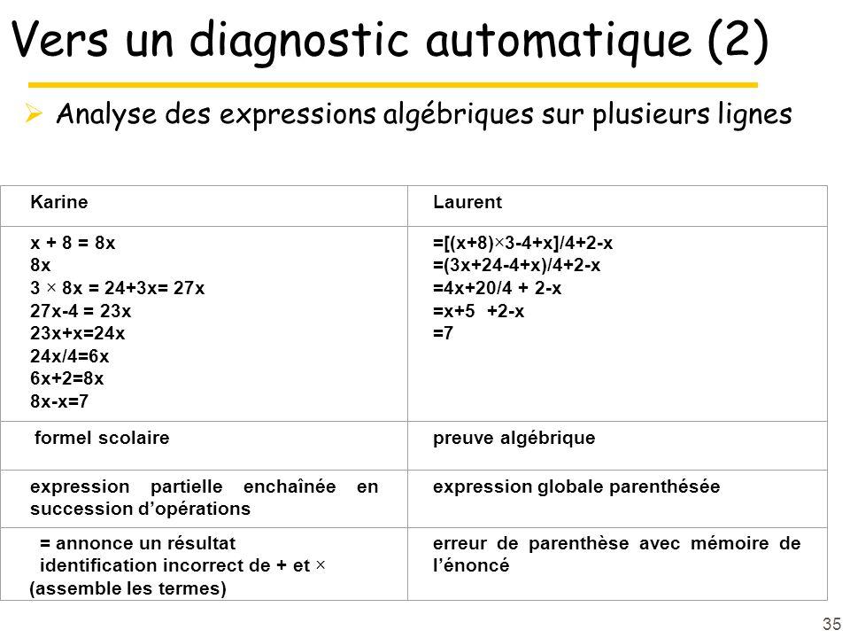 Vers un diagnostic automatique (2)
