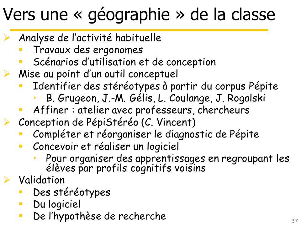 Vers une « géographie » de la classe