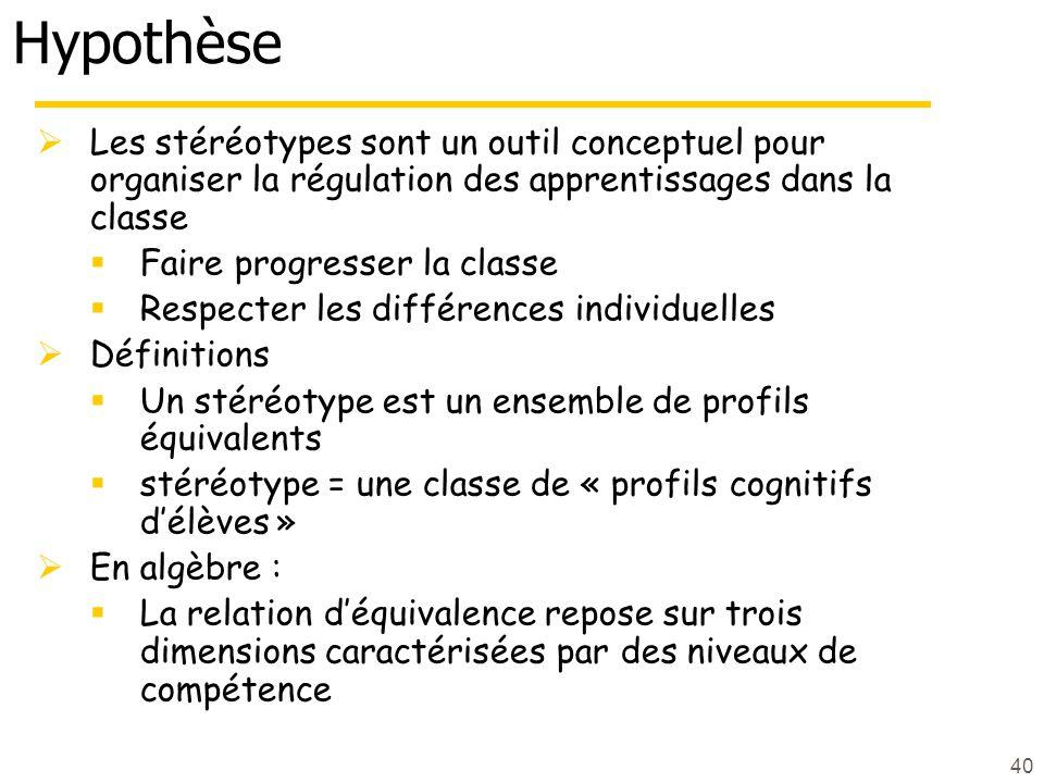 Hypothèse Les stéréotypes sont un outil conceptuel pour organiser la régulation des apprentissages dans la classe.