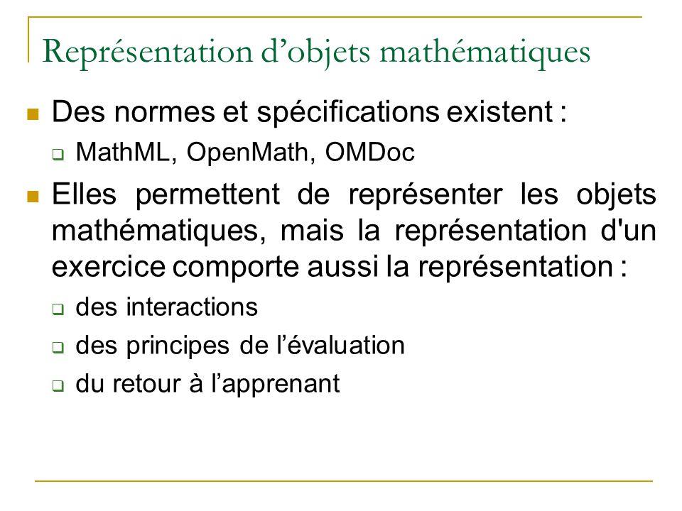 Représentation d'objets mathématiques