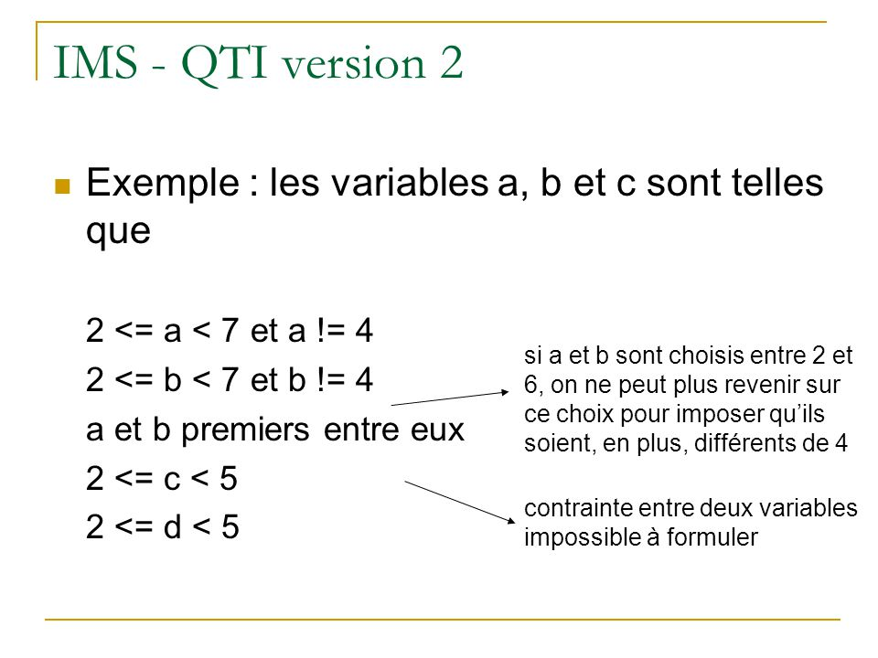 IMS - QTI version 2 Exemple : les variables a, b et c sont telles que