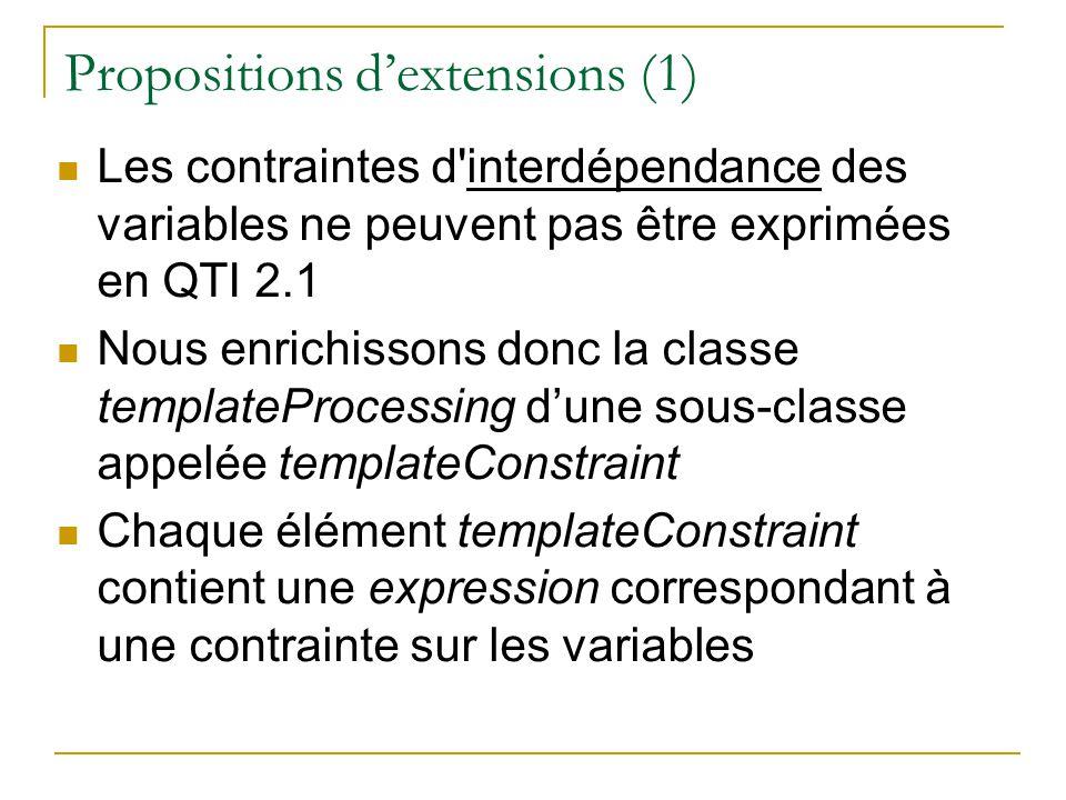 Propositions d'extensions (1)