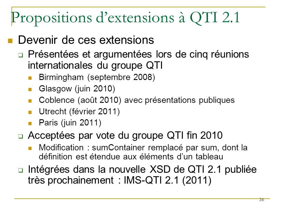 Propositions d'extensions à QTI 2.1