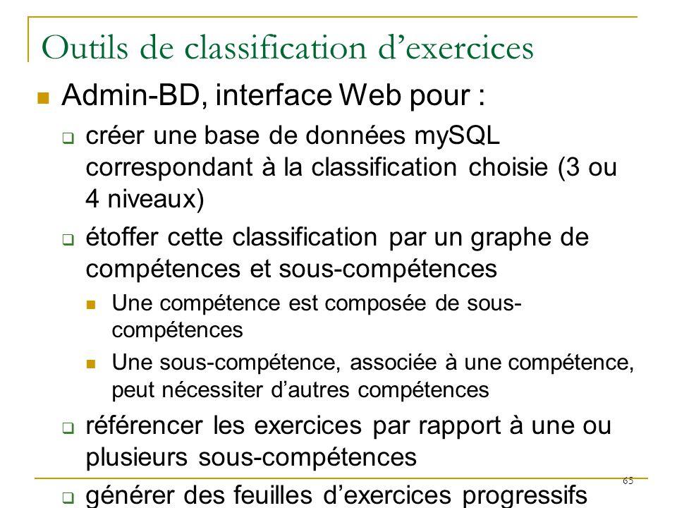 Outils de classification d'exercices