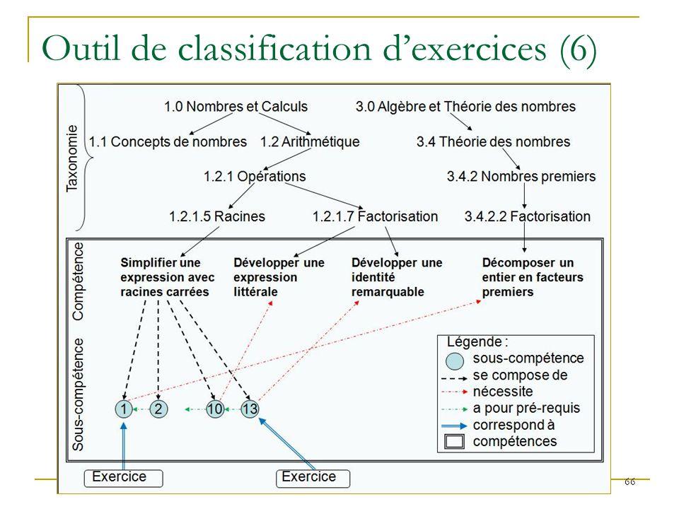 Outil de classification d'exercices (6)