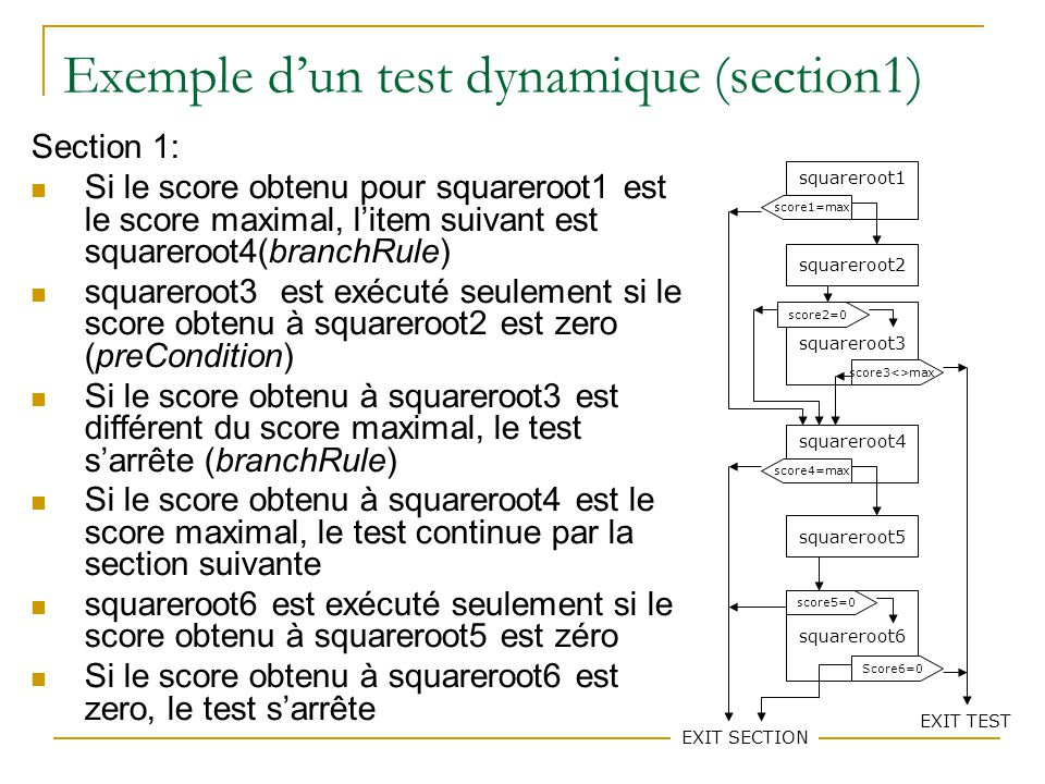 Exemple d'un test dynamique (section1)