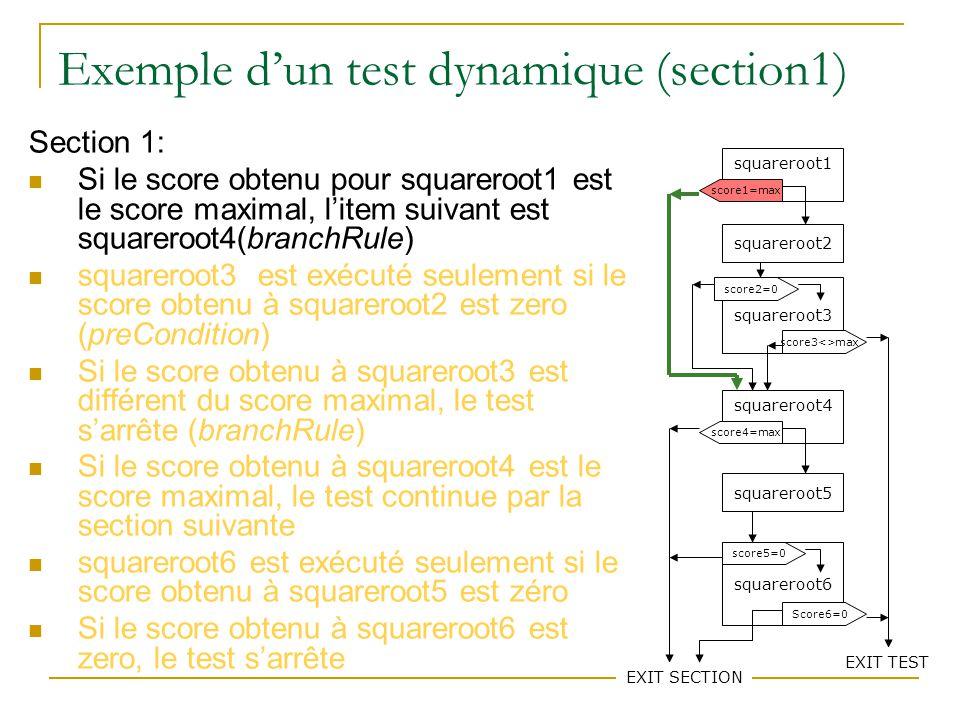 Exemple d'un test dynamique (section1)