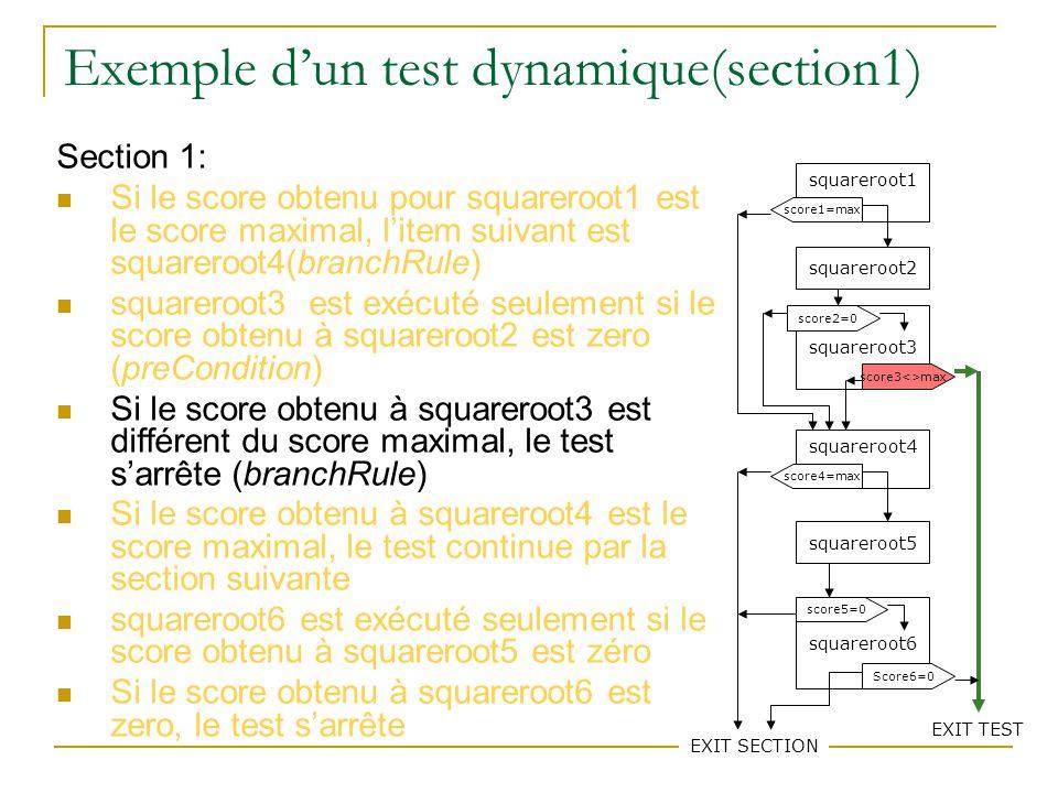 Exemple d'un test dynamique(section1)
