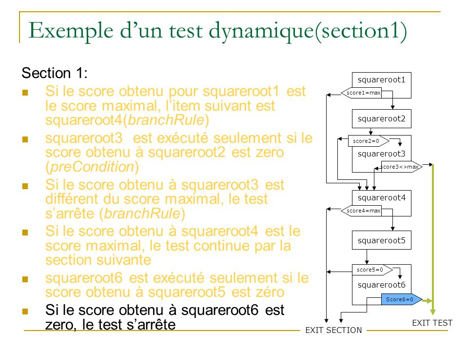 Exemple d'un test dynamique(section1)
