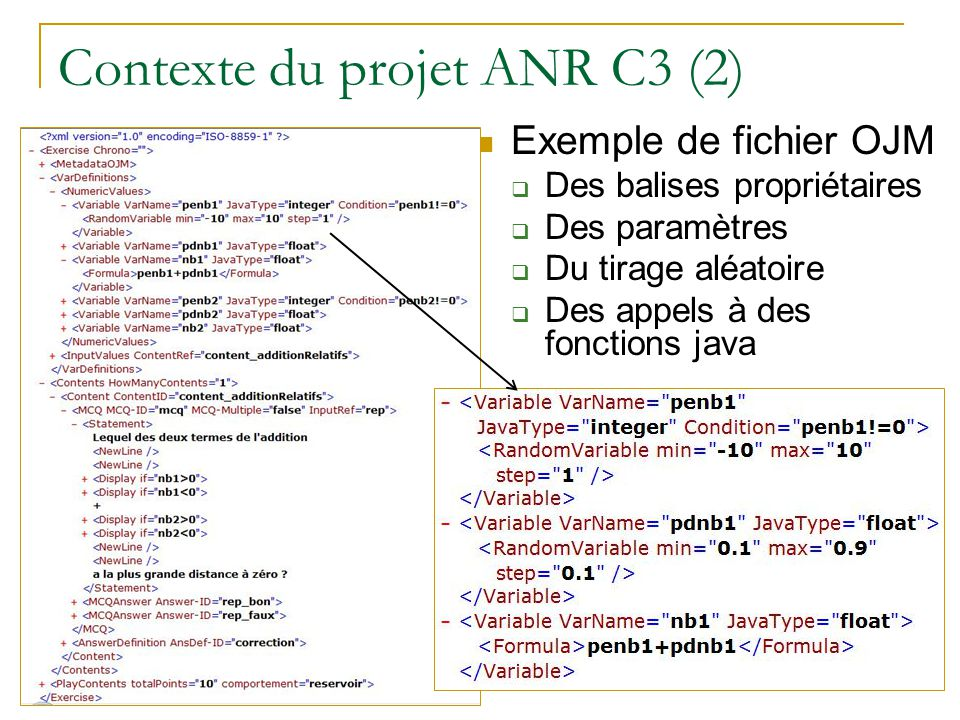 Contexte du projet ANR C3 (2)
