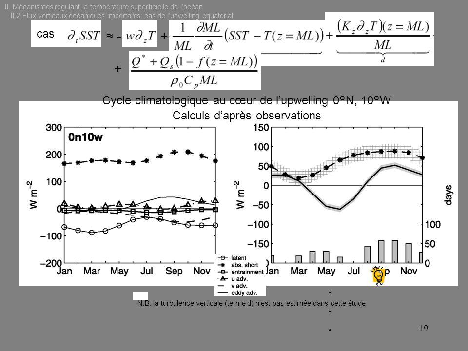 ≈ - + + cas Cycle climatologique au cœur de l'upwelling 0°N, 10°W