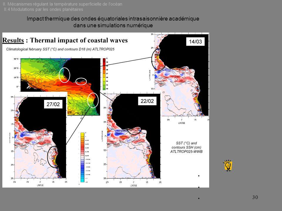 Impact thermique des ondes équatoriales intrasaisonnière académique