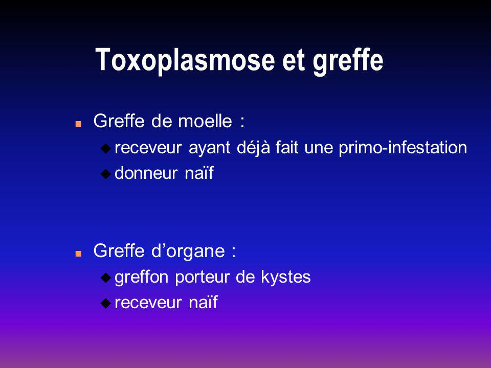 Toxoplasmose et greffe