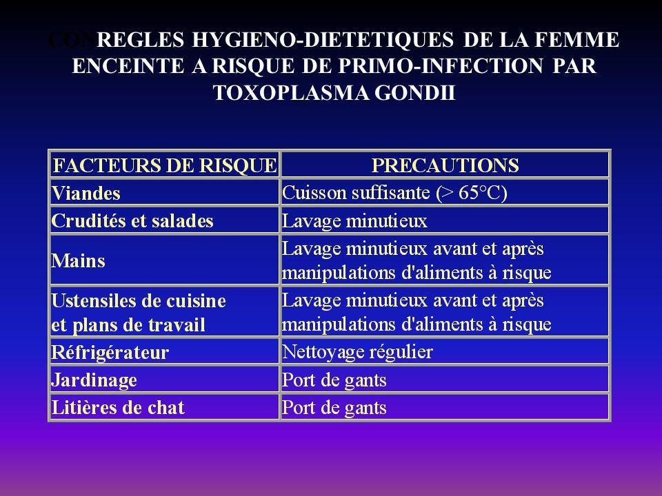 CONREGLES HYGIENO-DIETETIQUES DE LA FEMME ENCEINTE A RISQUE DE PRIMO-INFECTION PAR TOXOPLASMA GONDII
