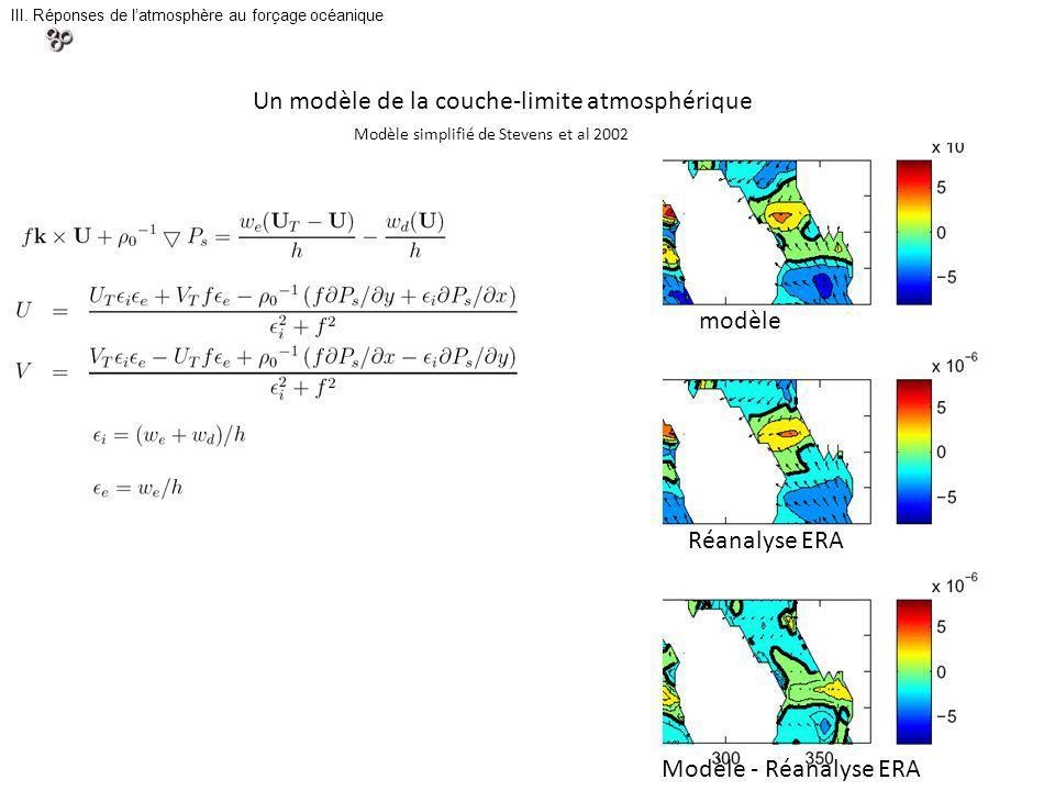 Un modèle de la couche-limite atmosphérique