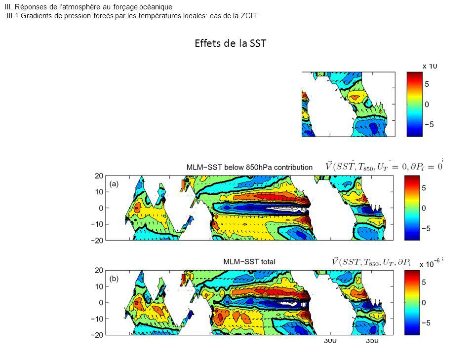 Effets de la SST III. Réponses de l'atmosphère au forçage océanique