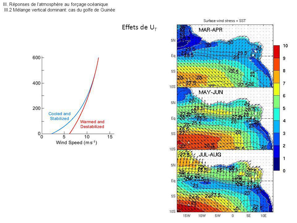 Effets de UT III. Réponses de l'atmosphère au forçage océanique