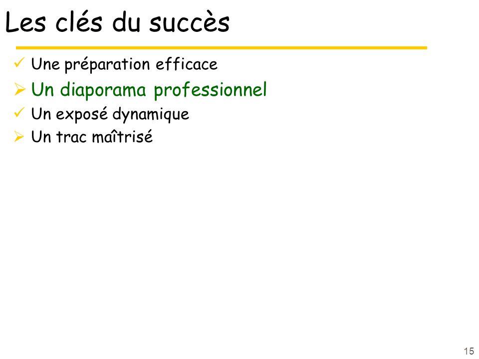 Les clés du succès Un diaporama professionnel Une préparation efficace