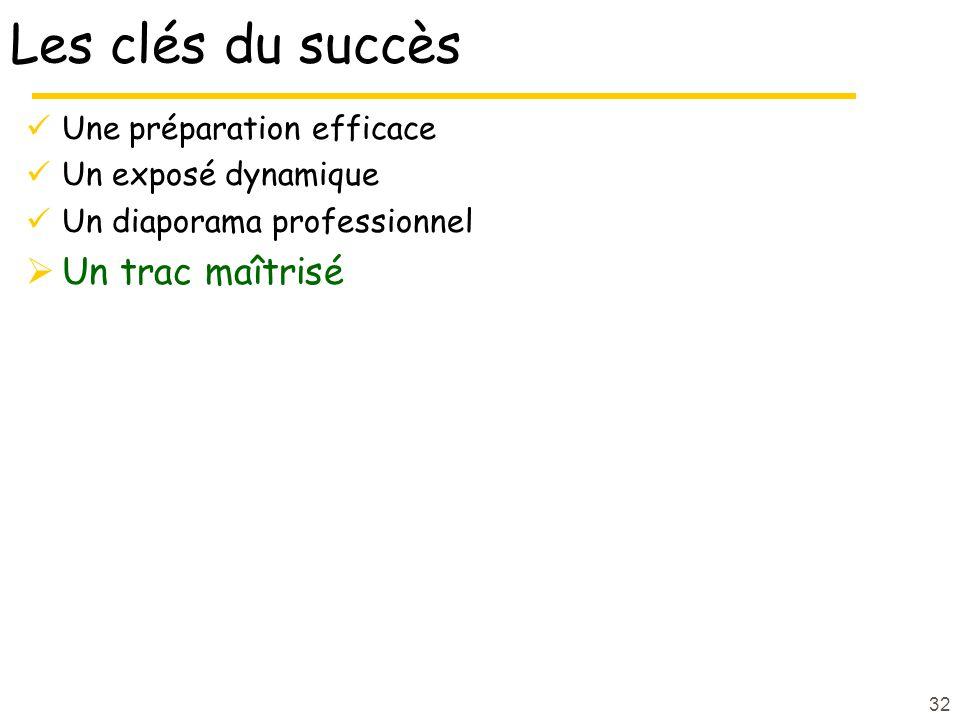 Les clés du succès Un trac maîtrisé Une préparation efficace