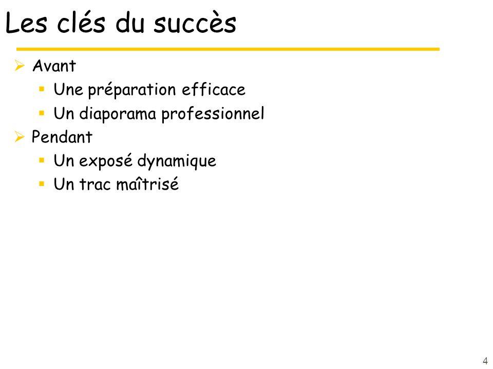 Les clés du succès Avant Une préparation efficace