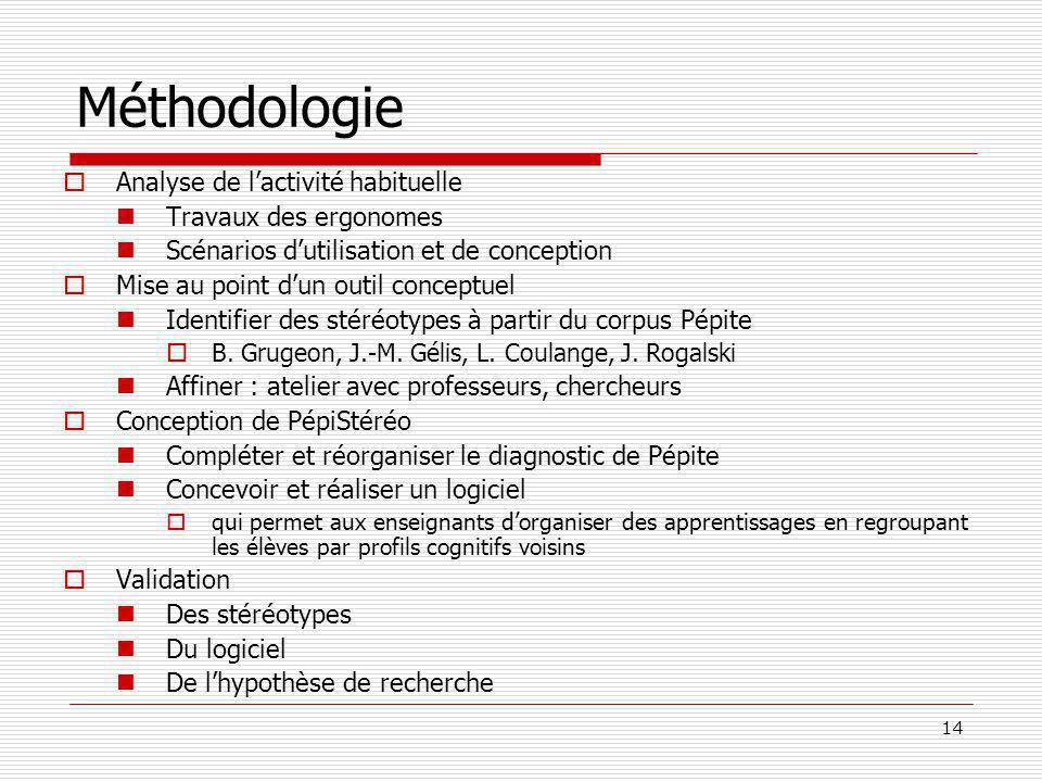 Méthodologie Analyse de l'activité habituelle Travaux des ergonomes