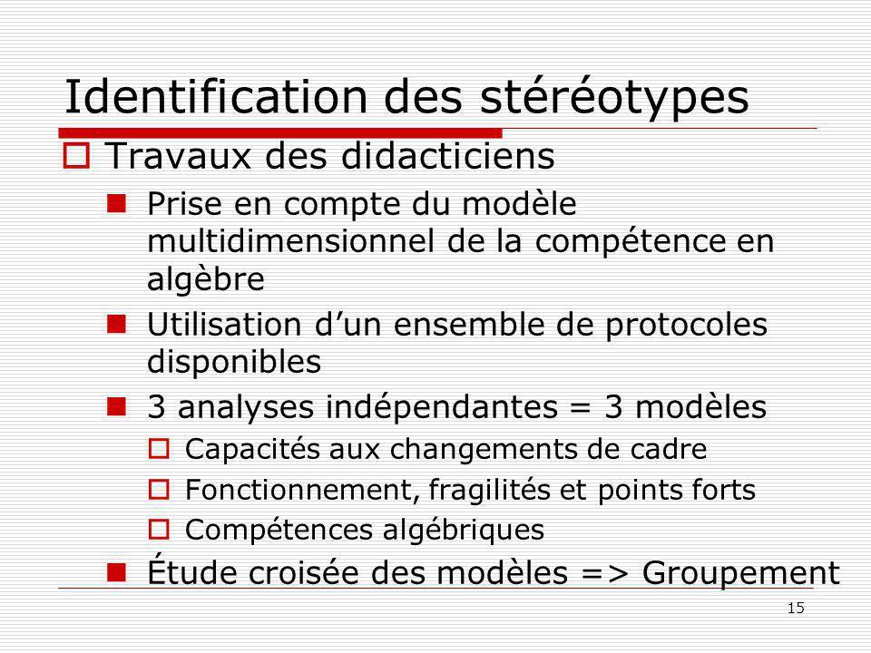 Identification des stéréotypes