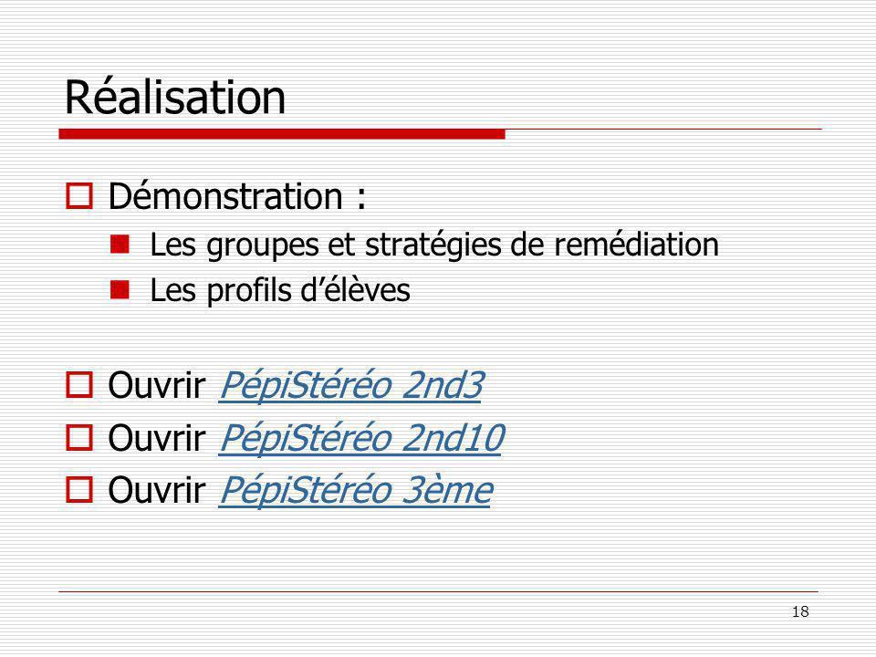 Réalisation Démonstration : Ouvrir PépiStéréo 2nd3