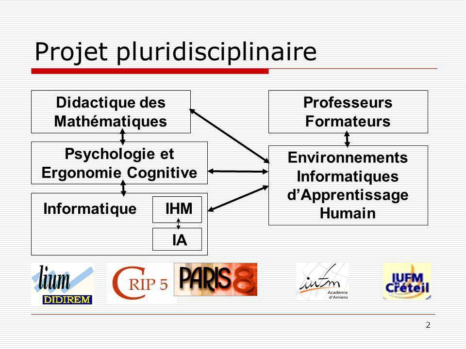 Projet pluridisciplinaire