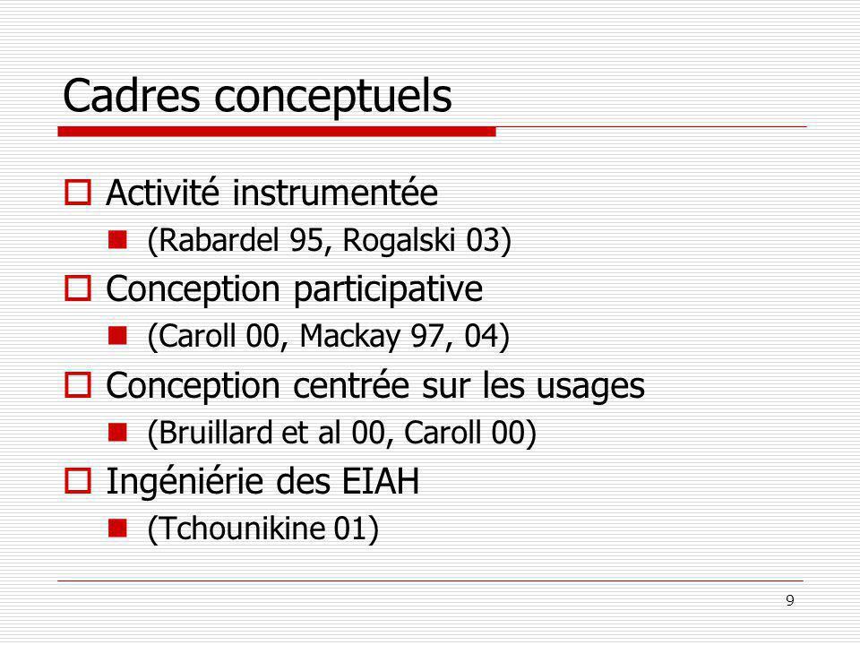 Cadres conceptuels Activité instrumentée Conception participative