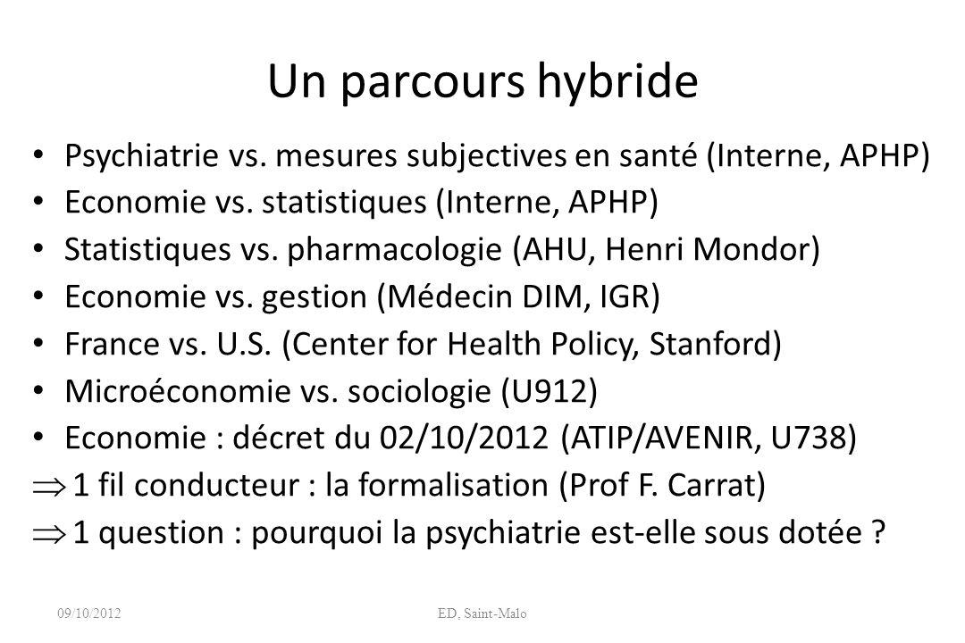 Un parcours hybride Psychiatrie vs. mesures subjectives en santé (Interne, APHP) Economie vs. statistiques (Interne, APHP)