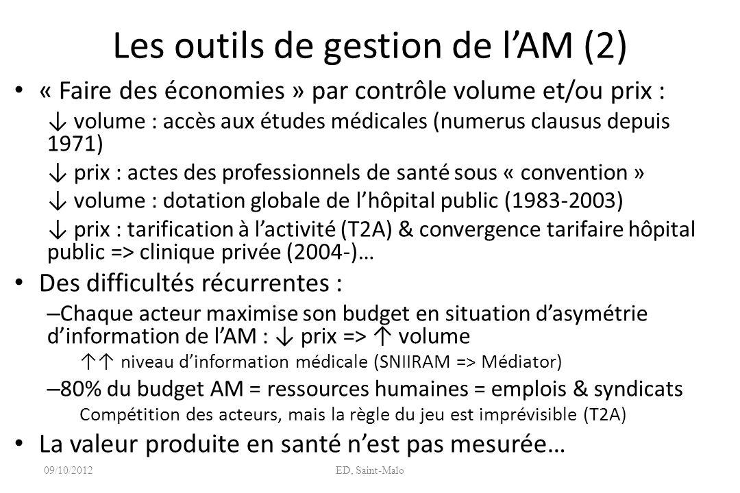 Les outils de gestion de l'AM (2)